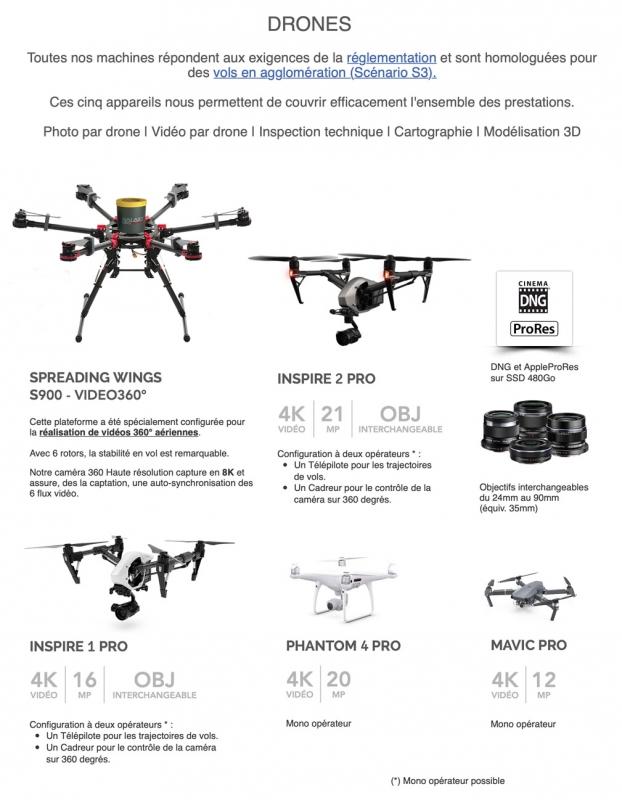 Les Drones DCOMDRONE en 2020